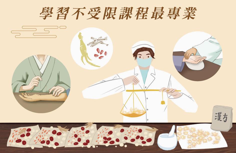 中醫線上學習課程|24H 中醫課程家教,最懂中醫的學習平台。