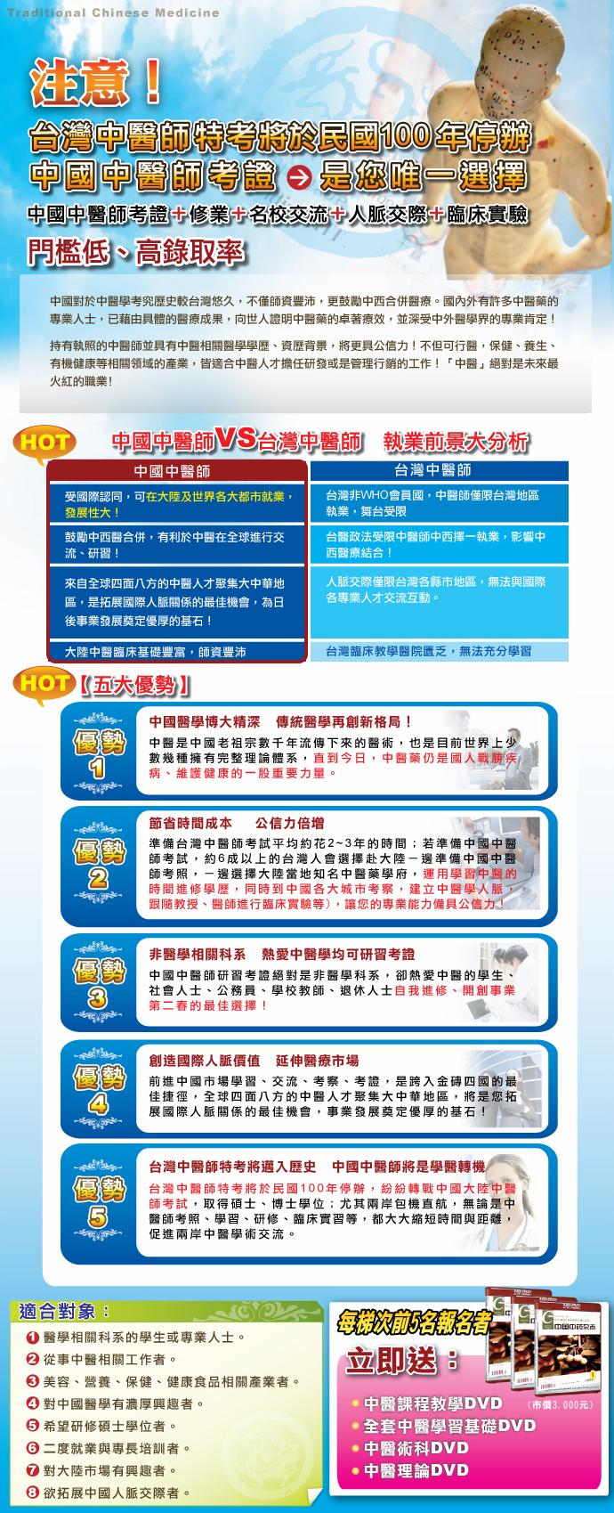 中國大陸中醫師證照考試介紹